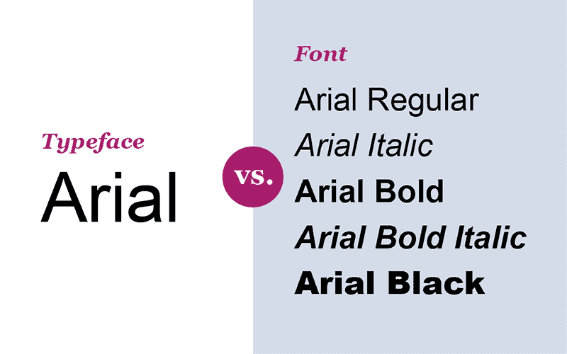 Font Vs Font Family Example Using Arial