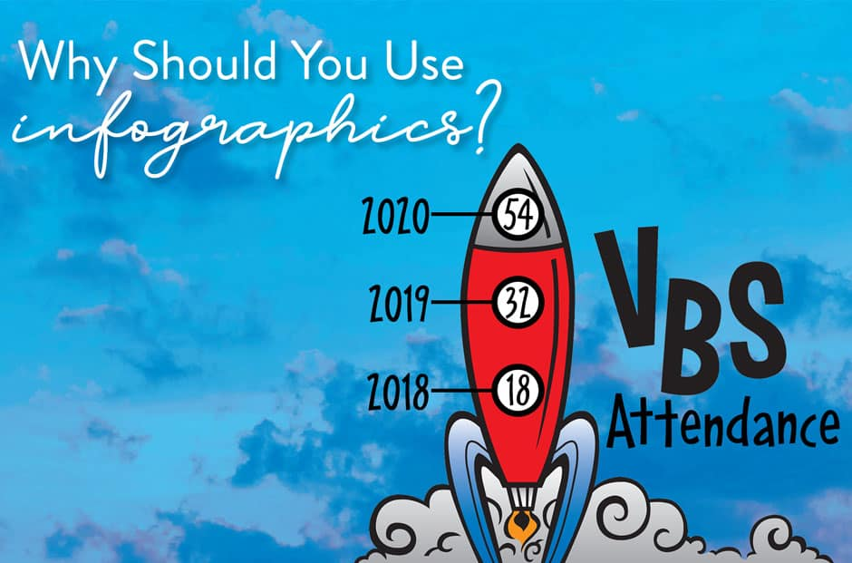 Why Should You Use Infographics?